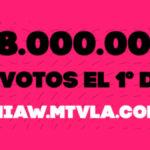 Premios MTV MIAW ¡¡78 millones de votos en el primer día!!